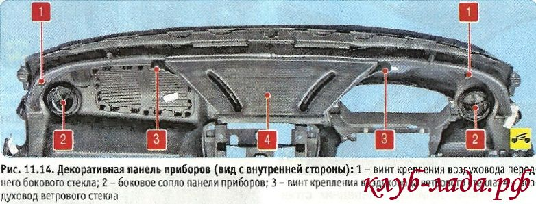 рисунок 11.14 декоративная панель (вид с внутр.стороны)