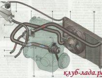 Устройство системы охлаждения двигателя Гранты