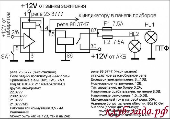 схема подключения ПТФ Гранты через МУС