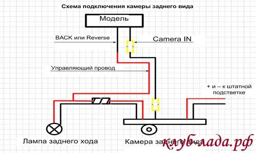 схема подключения камеры заднего вида (общая)