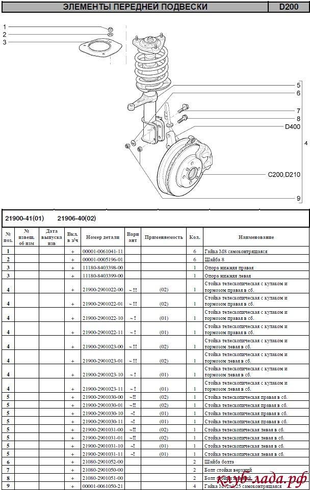 Где заливная пробка в механической коробке передач на хендай солярис 1.4