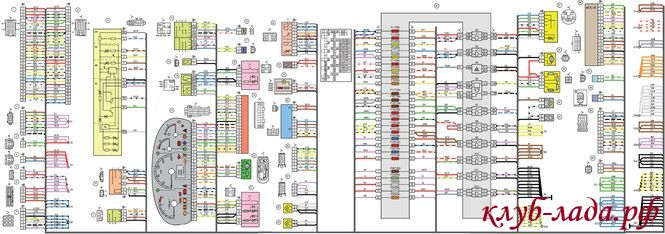 Схема панели приборов Лада Калина