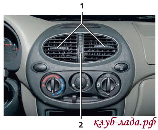 Центральные дефлекторы системы вентиляции и отопления