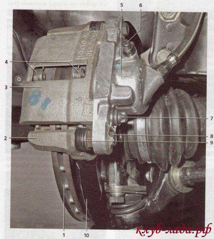 тормозной механизм переднего колеса Калины