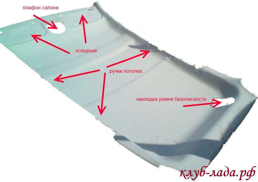 Схема крепления обшивки потолка Калины