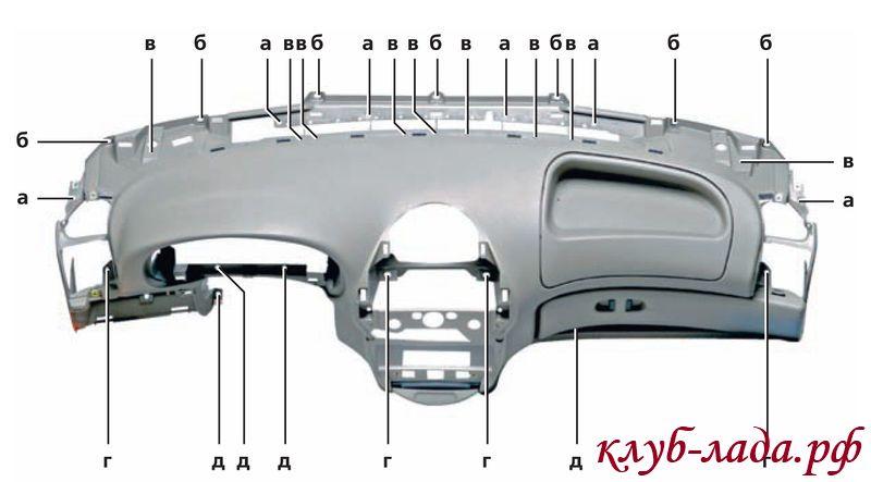Расположение крепежных отверстий облицовки панели приборов (вид спереди).