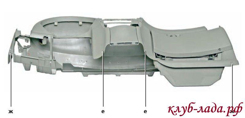 Расположение крепежных отверстий облицовки панели приборов (вид снизу).
