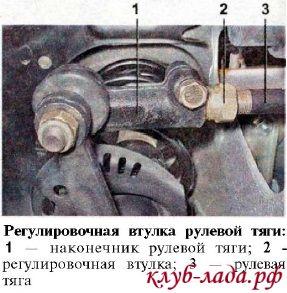 регулировочная втулка рулевой тяги Калины