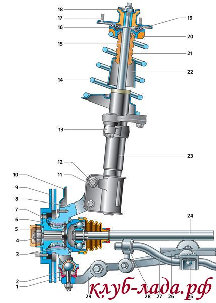Схема передней подвески Калины