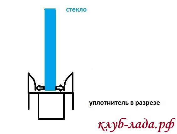 уплотнитель стекол Калина