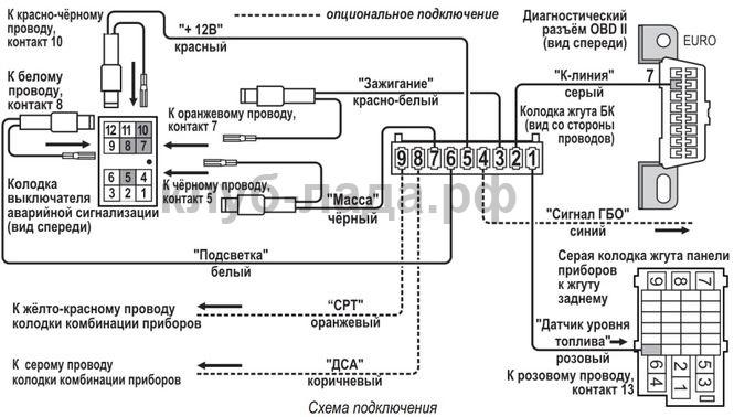 Схема подключения компьютера Калины фирмы Штат