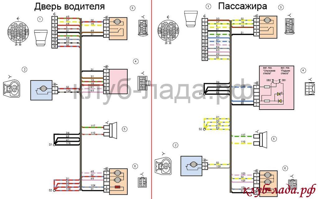 Схема передних дверей Калина 2