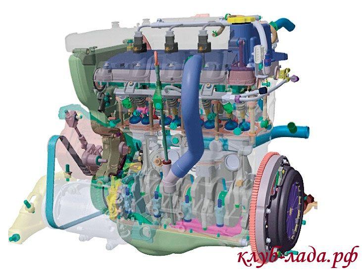 Какие двигатели ставят на Калину 2