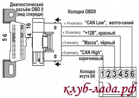 подключение штат x1-g к лада