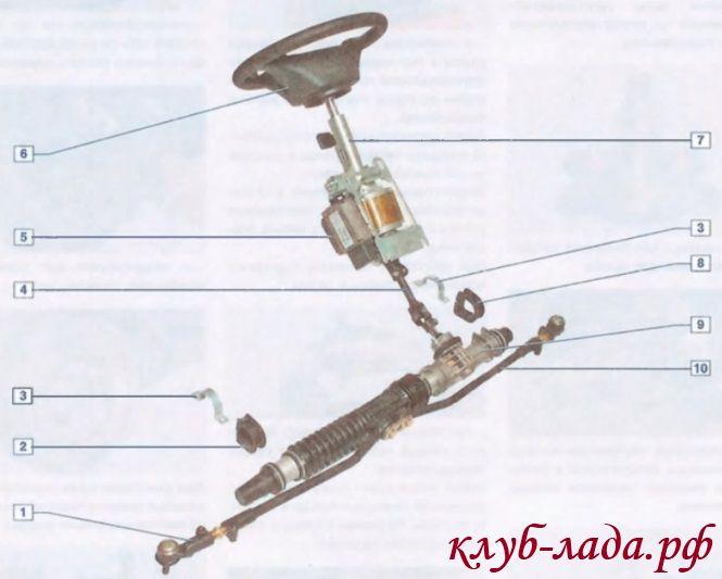 1 — правая рулевая тяга в