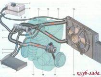 Устройство системы охлаждения двигателя Приоры