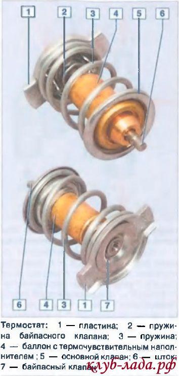 клапан термостата приора