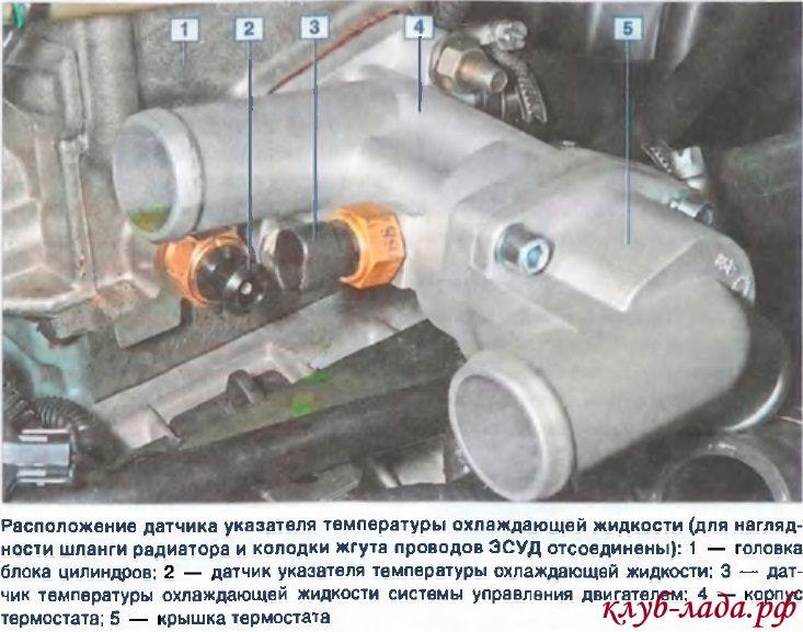 датчик температуры в термостате приоры