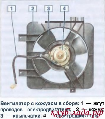 Вентилятор радиатора приоры
