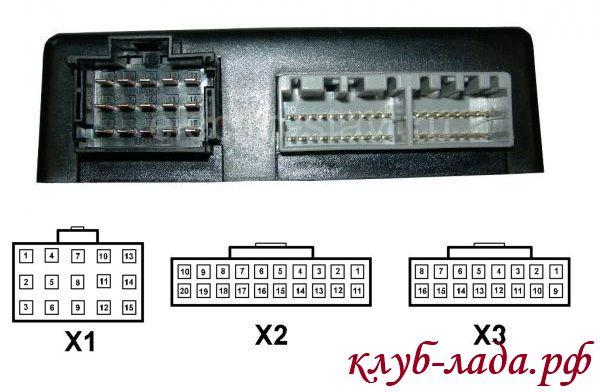 распиновка, схема блока управления электропакетом приоры
