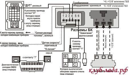Схема подключения компьютера штат