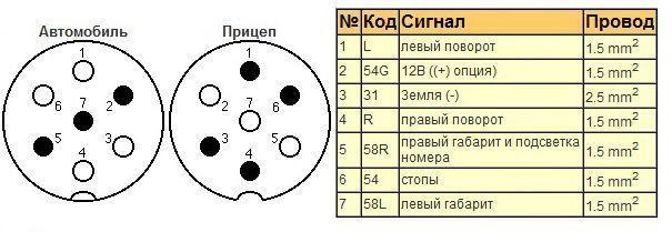 схема подключения фаркопа